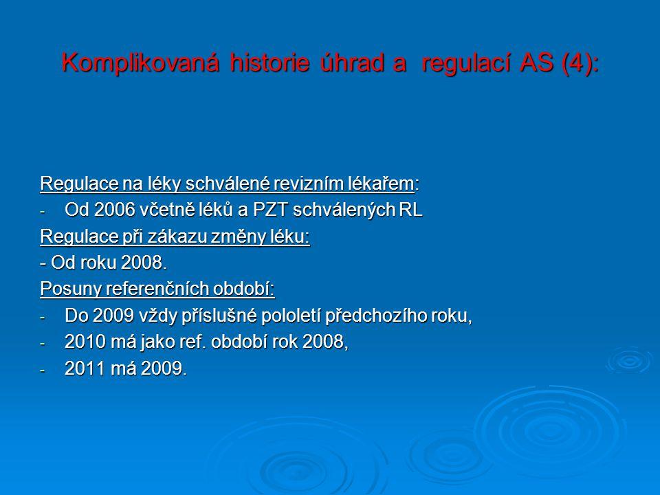 Komplikovaná historie úhrad a regulací AS (4): Regulace na léky schválené revizním lékařem: - Od 2006 včetně léků a PZT schválených RL Regulace při zá