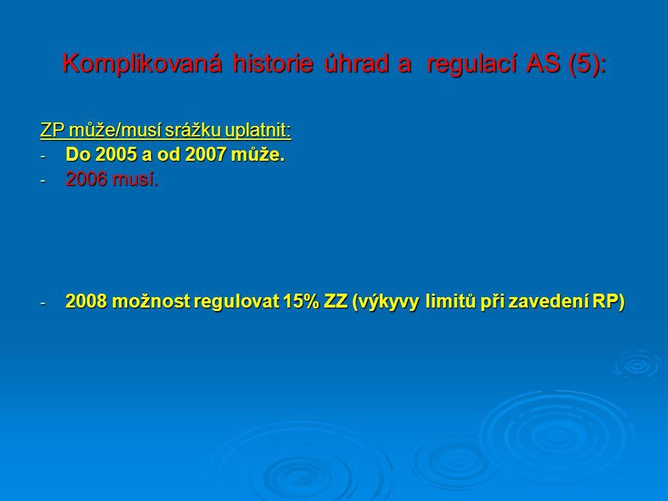Komplikovaná historie úhrad a regulací AS (5): ZP může/musí srážku uplatnit: - Do 2005 a od 2007 může. - 2006 musí. - 2008 možnost regulovat 15% ZZ (v