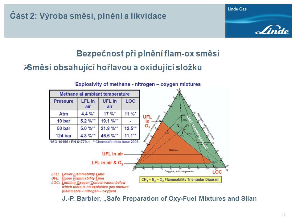 Linde Gas 11 Část 2: Výroba směsí, plnění a likvidace Bezpečnost při plnění flam-ox směsí  Směsi obsahující hořlavou a oxidující složku J.-P. Barbier