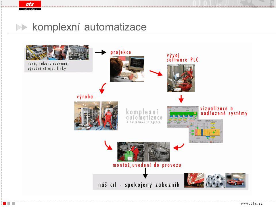 komplexní automatizace