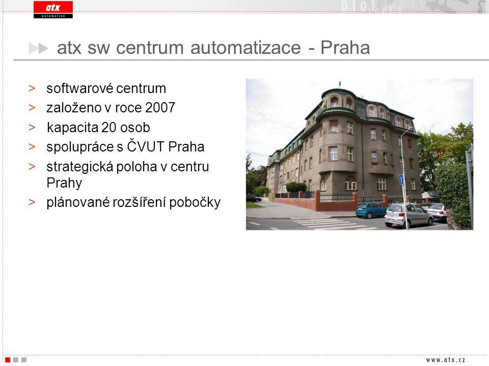 >softwarové centrum >založeno v roce 2007 > kapacita 20 osob >spolupráce s ČVUT Praha >strategická poloha v centru Prahy >plánované rozšíření pobočky