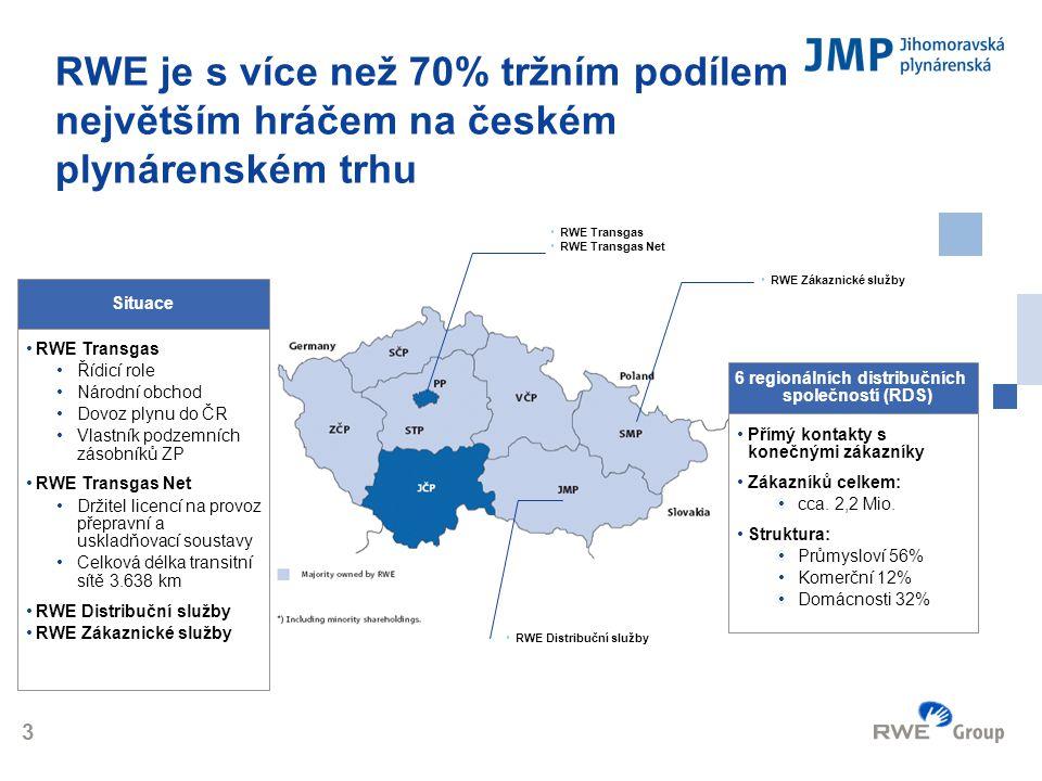 Logo 3 RWE je s více než 70% tržním podílem největším hráčem na českém plynárenském trhu •RWE Transgas •RWE Transgas Net Situace • RWE Transgas • Řídi