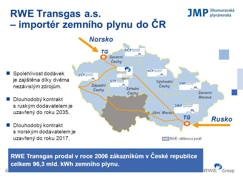 Logo 4 RWE Transgas a.s. – importér zemního plynu do ČR  Spolehlivost dodávek je zajištěna díky dvěma nezávislým zdrojům.  Dlouhodobý kontrakt s rus