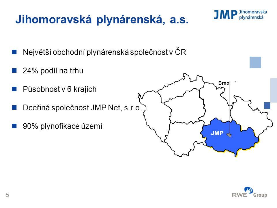 Logo 5 Jihomoravská plynárenská, a.s. Brno  Největší obchodní plynárenská společnost v ČR  24% podíl na trhu  Působnost v 6 krajích  Dceřiná spole
