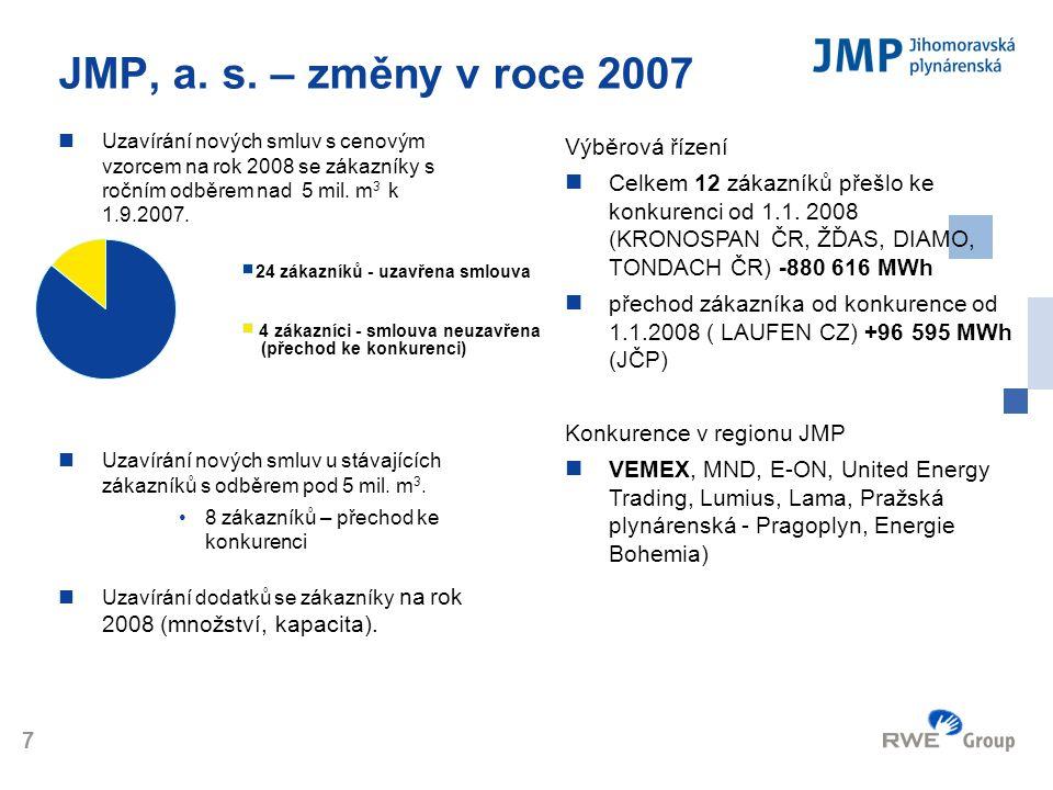 Logo 7 JMP, a. s. – změny v roce 2007  Uzavírání nových smluv s cenovým vzorcem na rok 2008 se zákazníky s ročním odběrem nad 5 mil. m 3 k 1.9.2007.