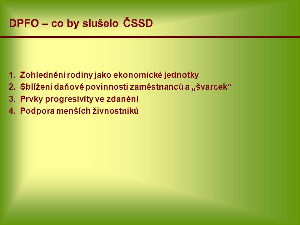 """DPFO – co by slušelo ČSSD 1.Zohlednění rodiny jako ekonomické jednotky 2.Sblížení daňové povinnosti zaměstnanců a """"švarcek"""" 3.Prvky progresivity ve zd"""