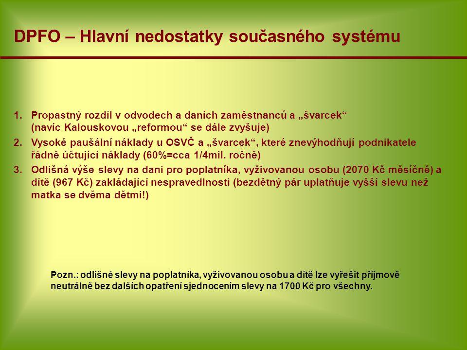 """DPFO – Hlavní nedostatky současného systému 1.Propastný rozdíl v odvodech a daních zaměstnanců a """"švarcek"""" (navíc Kalouskovou """"reformou"""" se dále zvyšu"""