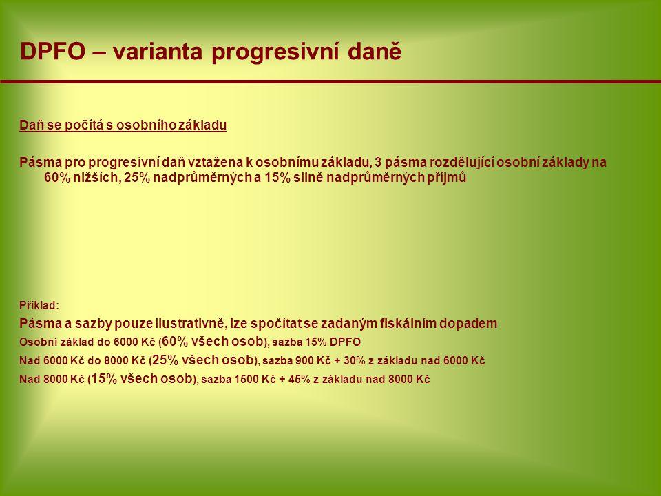DPFO – varianta progresivní daně Daň se počítá s osobního základu Pásma pro progresivní daň vztažena k osobnímu základu, 3 pásma rozdělující osobní zá