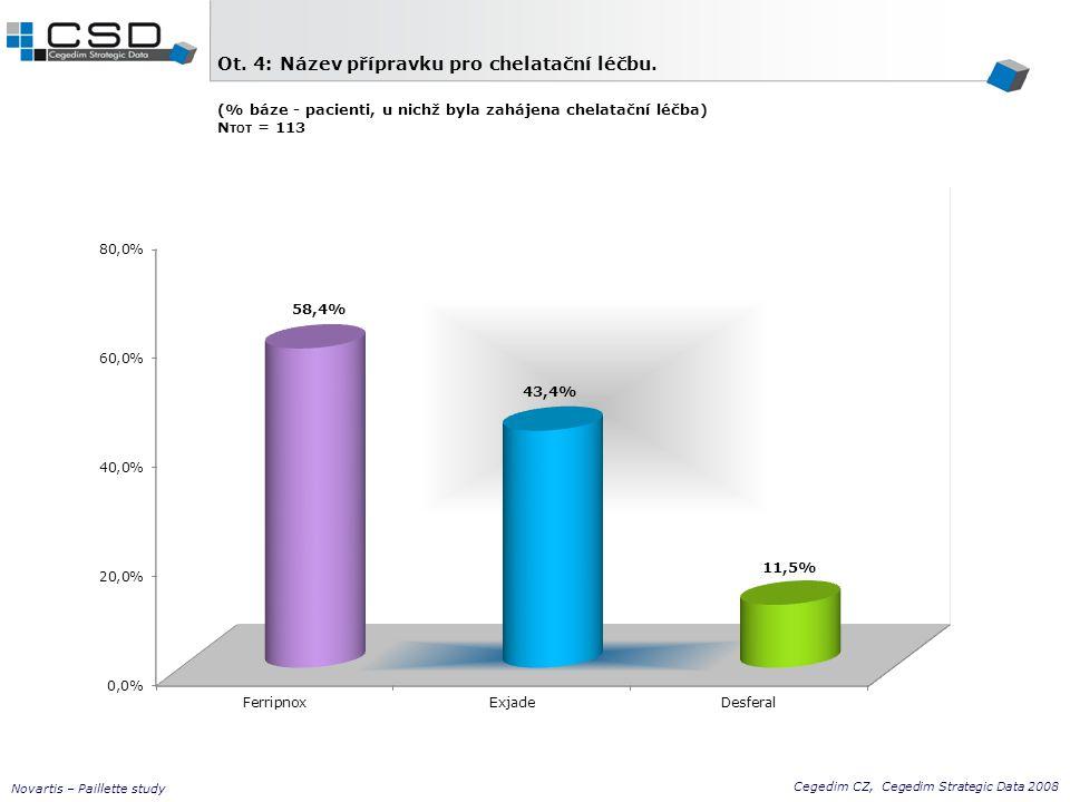 Cegedim CZ, Cegedim Strategic Data 2008 Novartis – Paillette study Ot. 4: Název přípravku pro chelatační léčbu. (% báze - pacienti, u nichž byla zaháj
