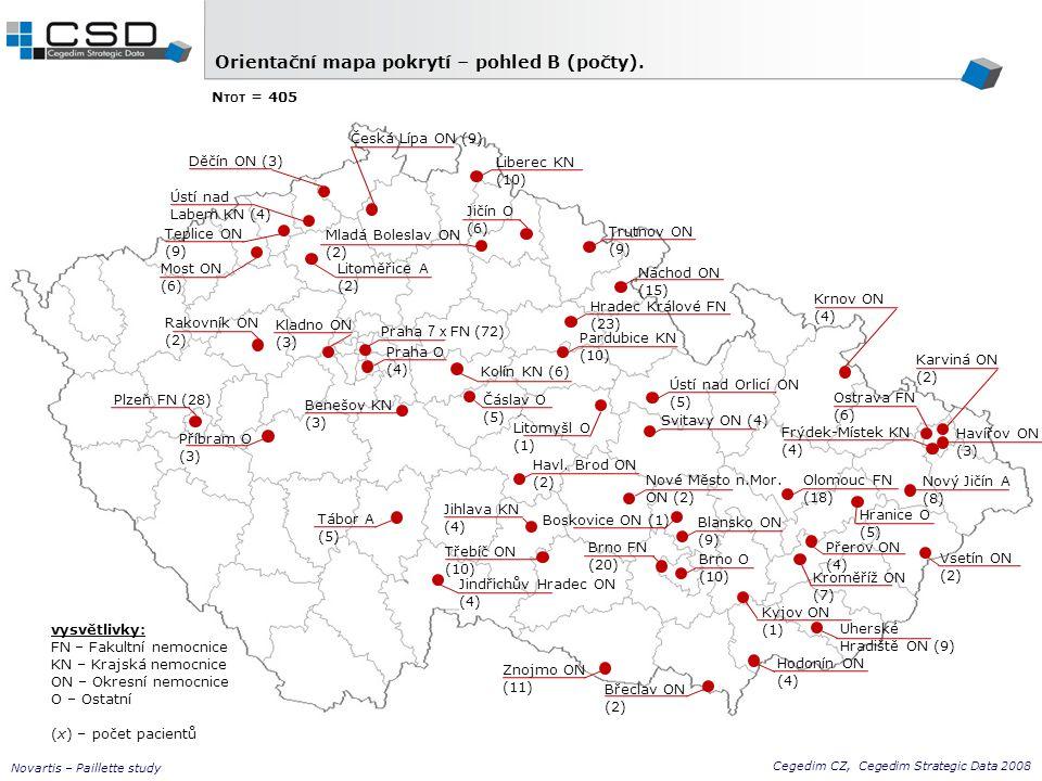 Cegedim CZ, Cegedim Strategic Data 2008 Novartis – Paillette study Praha 7 x FN (72) Praha O (4) Plzeň FN (28) Brno O (10) Brno FN (20) Benešov KN (3)