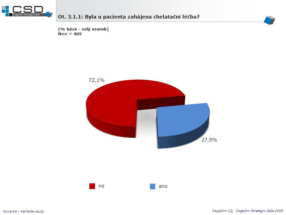 ano Cegedim CZ, Cegedim Strategic Data 2008 Novartis – Paillette study Ot. 3.1.1: Byla u pacienta zahájena chelatační léčba? (% báze - celý vzorek) N