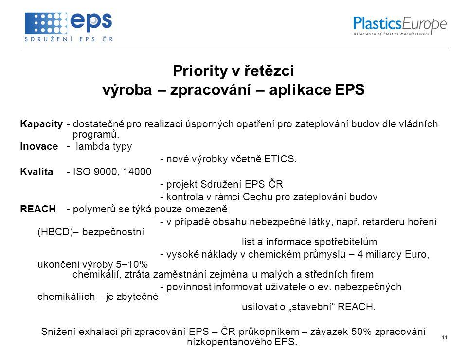 11 Priority v řetězci výroba – zpracování – aplikace EPS Kapacity- dostatečné pro realizaci úsporných opatření pro zateplování budov dle vládních programů.