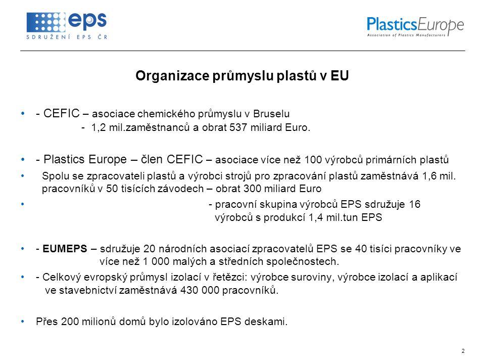 2 Organizace průmyslu plastů v EU • - CEFIC – asociace chemického průmyslu v Bruselu - 1,2 mil.zaměstnanců a obrat 537 miliard Euro.