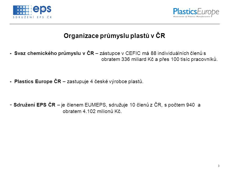 3 Organizace průmyslu plastů v ČR - Svaz chemického průmyslu v ČR – zástupce v CEFIC má 88 individuálních členů s obratem 336 miliard Kč a přes 100 tisíc pracovníků.