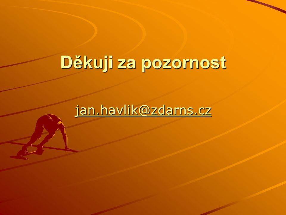 Děkuji za pozornost jan.havlik@zdarns.cz