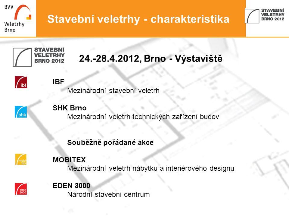 2 Stavební veletrhy - charakteristika 24.-28.4.2012, Brno - Výstaviště IBF Mezinárodní stavební veletrh SHK Brno Mezinárodní veletrh technických zaříz