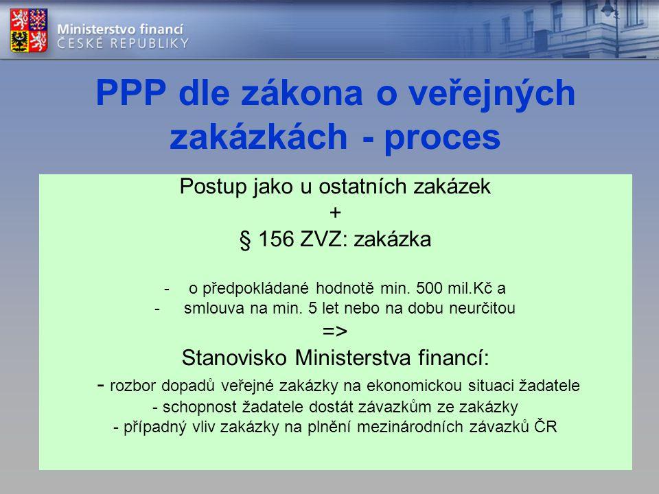 PPP dle zákona o veřejných zakázkách - proces Postup jako u ostatních zakázek + § 156 ZVZ: zakázka -o předpokládané hodnotě min. 500 mil.Kč a - smlouv