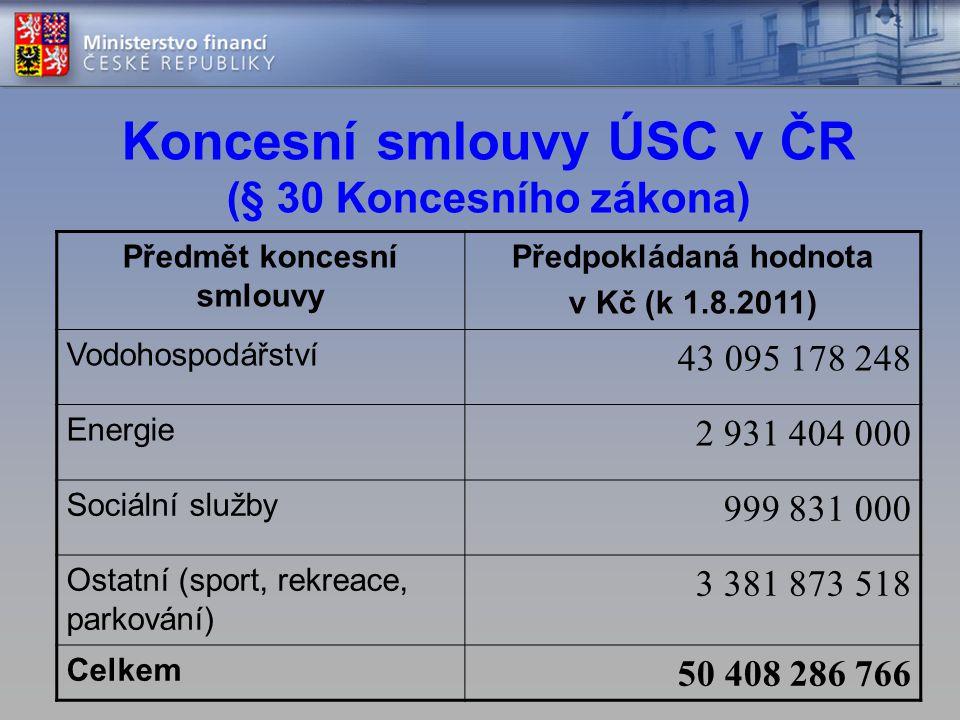 Koncesní smlouvy ÚSC v ČR (§ 30 Koncesního zákona) Předmět koncesní smlouvy Předpokládaná hodnota v Kč (k 1.8.2011) Vodohospodářství 43 095 178 248 En