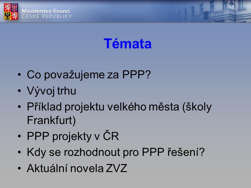 PPP dle zákona o veřejných zakázkách - proces Postup jako u ostatních zakázek + § 156 ZVZ: zakázka -o předpokládané hodnotě min.