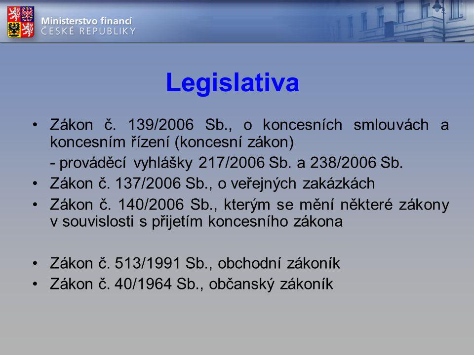Legislativa •Zákon č. 139/2006 Sb., o koncesních smlouvách a koncesním řízení (koncesní zákon) - prováděcí vyhlášky 217/2006 Sb. a 238/2006 Sb. •Zákon