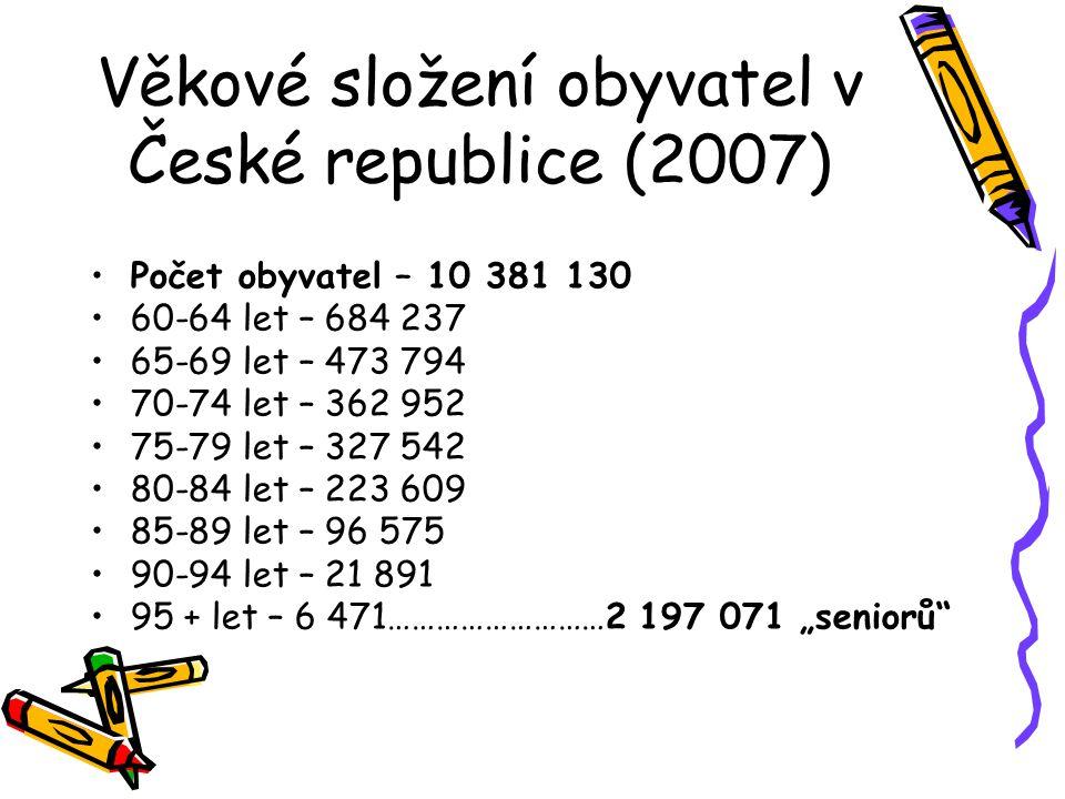 Věkové složení obyvatel v České republice (2007) •Počet obyvatel – 10 381 130 •60-64 let – 684 237 •65-69 let – 473 794 •70-74 let – 362 952 •75-79 le