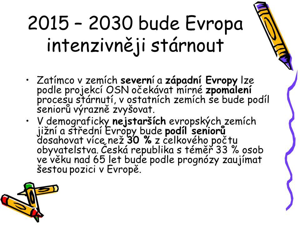2015 – 2030 bude Evropa intenzivněji stárnout •Zatímco v zemích severní a západní Evropy lze podle projekcí OSN očekávat mírné zpomalení procesu stárn