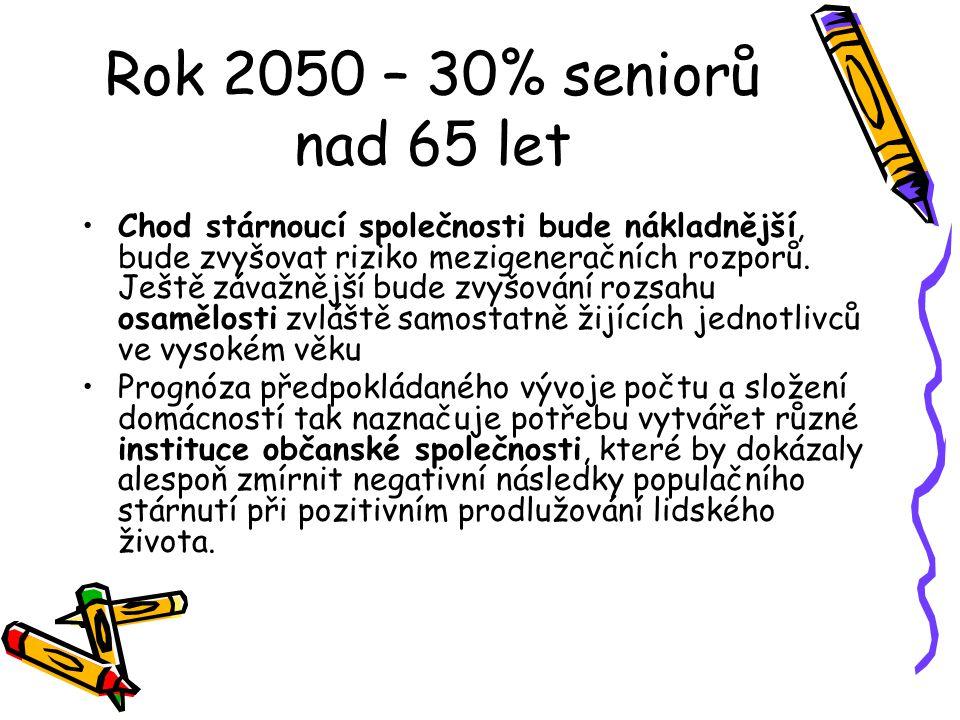 Nový trend – Aktivní stárnutí •Reakcí na očekávané progresivní stárnutí i na skutečnost, že následující generace starších osob budou zdravější a vzdělanější, je nový koncept přístupu společnosti k populačnímu stárnutí - Aktivní stárnutí •Je založen na změně postoje společnosti ke starým lidem a vychází ze společenské podpory umožňující starším lidem plně se zapojit do společenského života, zapojit se do jiných společensky prospěšných činností
