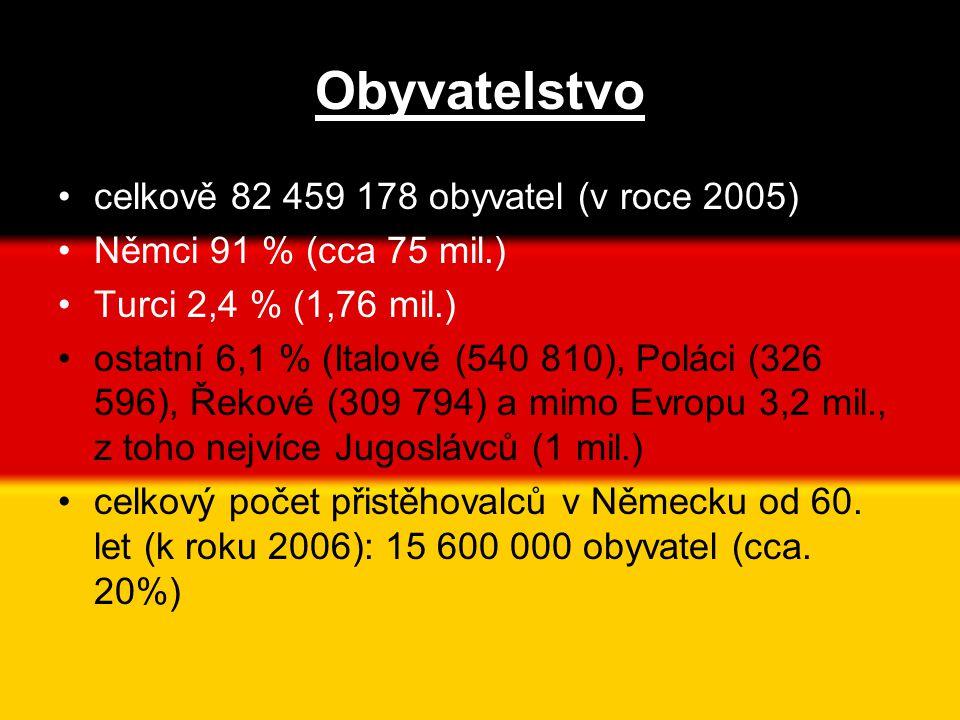 Obyvatelstvo •celkově 82 459 178 obyvatel (v roce 2005) •Němci 91 % (cca 75 mil.) •Turci 2,4 % (1,76 mil.) •ostatní 6,1 % (Italové (540 810), Poláci (