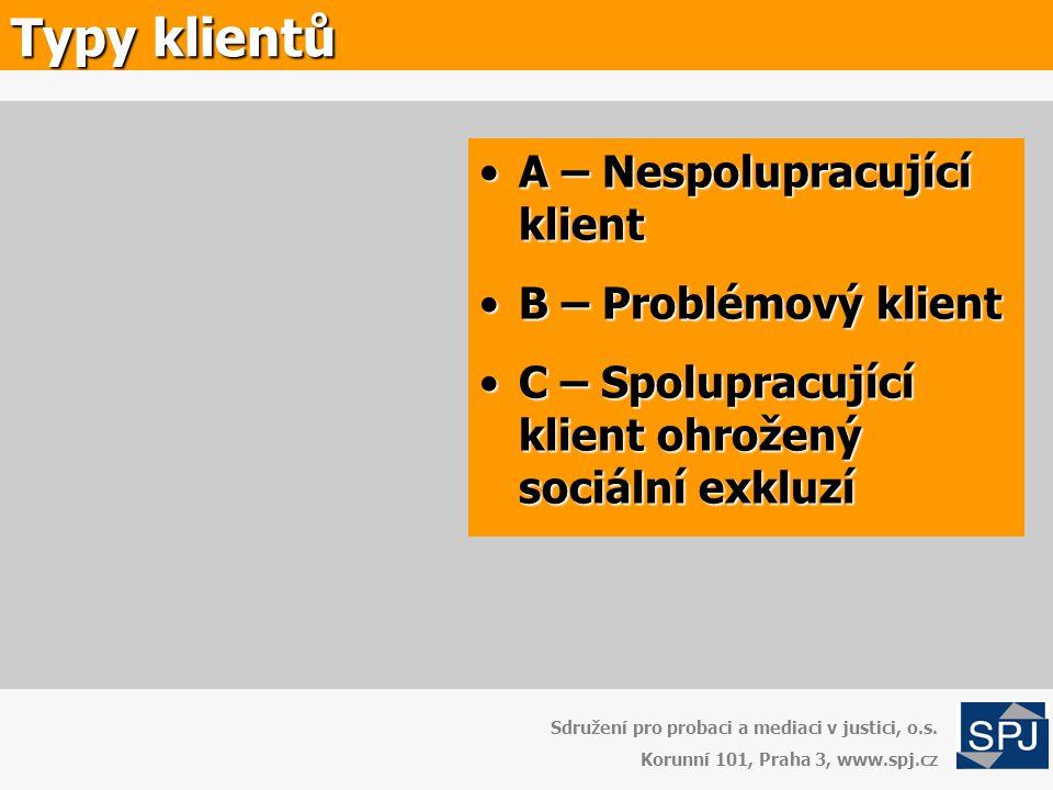 Typy klientů Sdružení pro probaci a mediaci v justici, o.s. Korunní 101, Praha 3, www.spj.cz •A – Nespolupracující klient •B – Problémový klient •C –