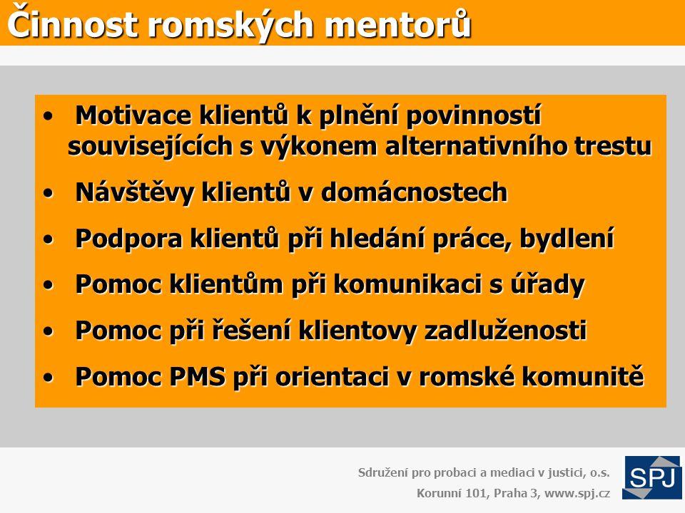 Činnost romských mentorů Sdružení pro probaci a mediaci v justici, o.s. Korunní 101, Praha 3, www.spj.cz Motivace klientů k plnění povinností souvisej
