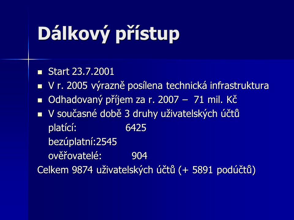 Dálkový přístup  Start 23.7.2001  V r.