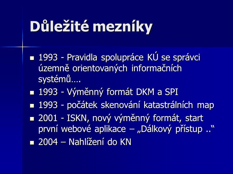 Důležité mezníky  1993 - Pravidla spolupráce KÚ se správci územně orientovaných informačních systémů….