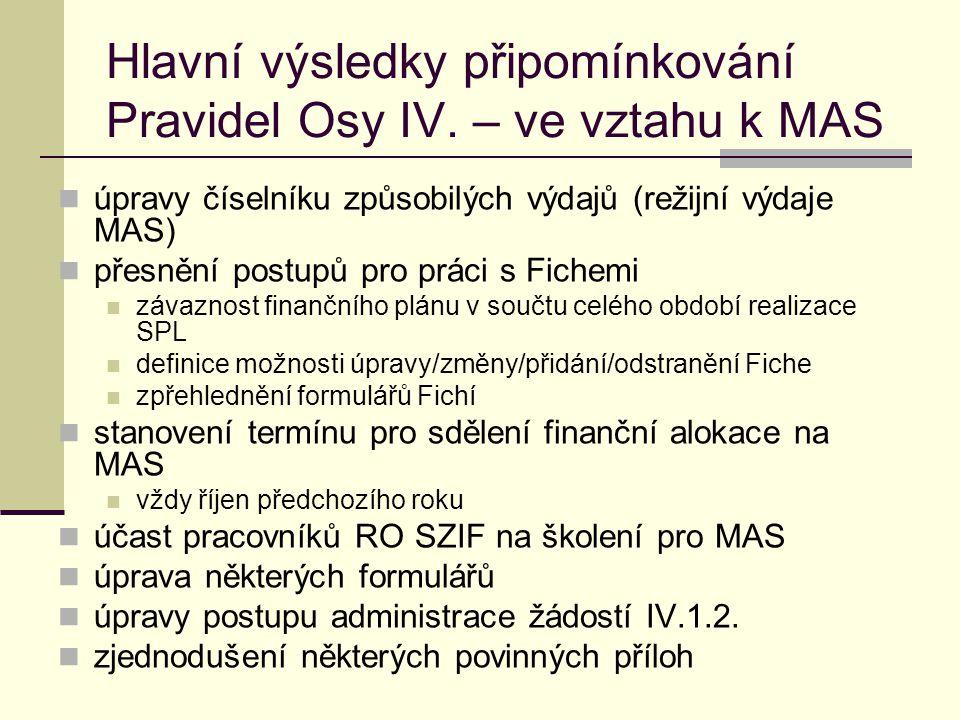 Hlavní výsledky připomínkování Pravidel Osy IV. – ve vztahu k MAS  úpravy číselníku způsobilých výdajů (režijní výdaje MAS)  přesnění postupů pro pr