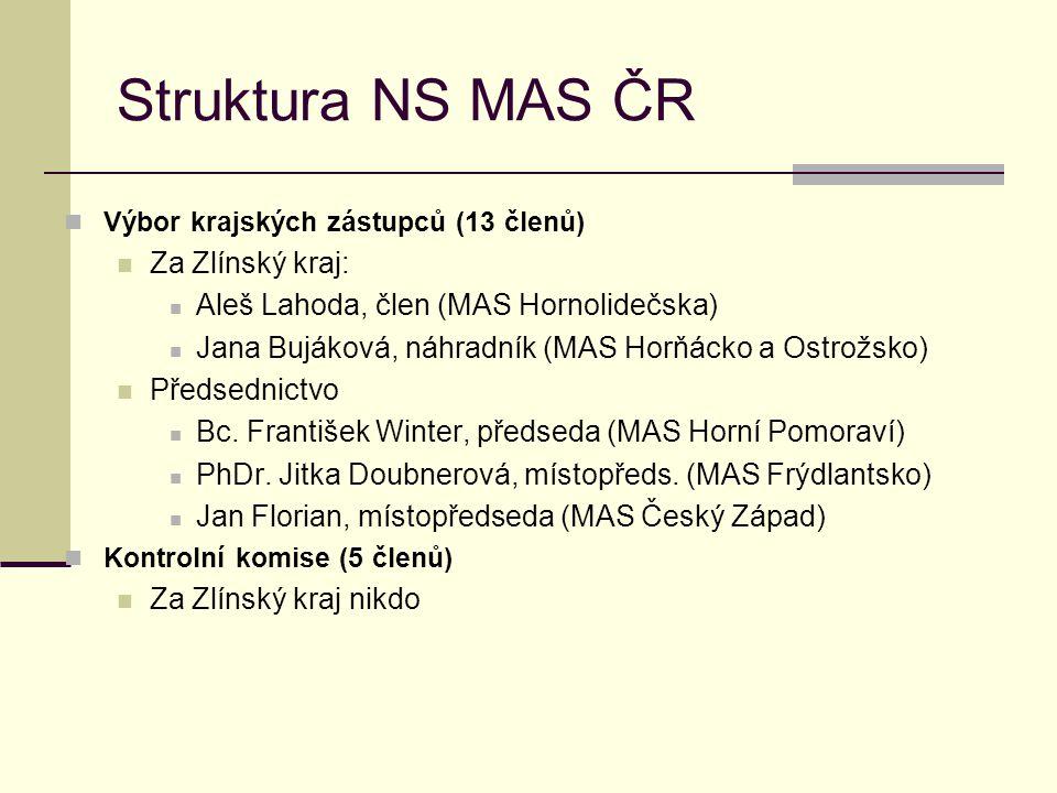 Struktura NS MAS ČR  Výbor krajských zástupců (13 členů)  Za Zlínský kraj:  Aleš Lahoda, člen (MAS Hornolidečska)  Jana Bujáková, náhradník (MAS H