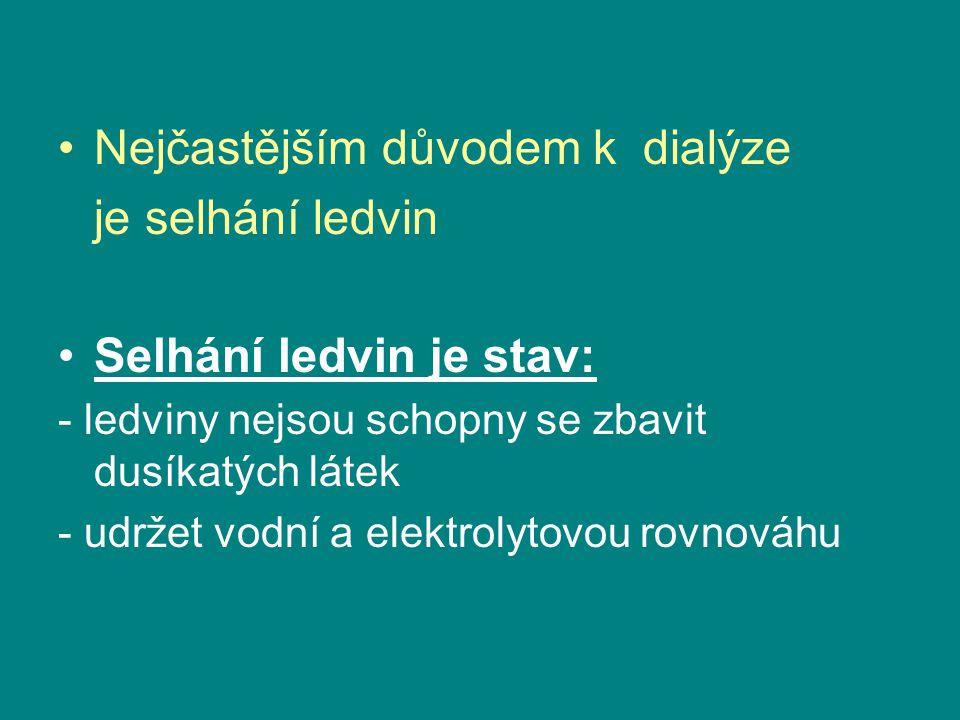•Nejčastějším důvodem k dialýze je selhání ledvin •Selhání ledvin je stav: - ledviny nejsou schopny se zbavit dusíkatých látek - udržet vodní a elektrolytovou rovnováhu