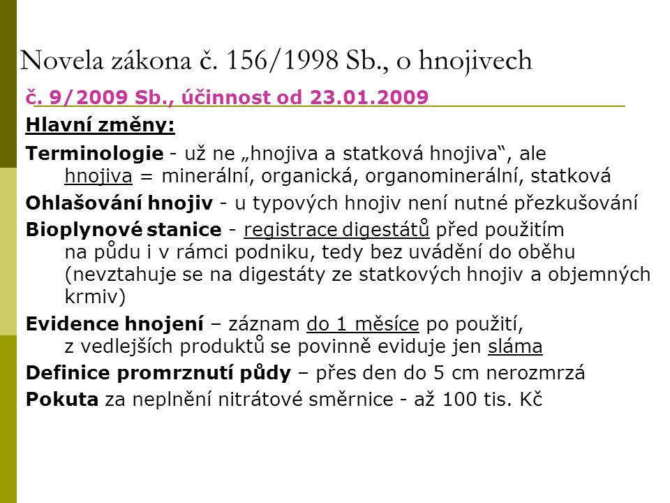 Novela zákona č.156/1998 Sb., o hnojivech č.