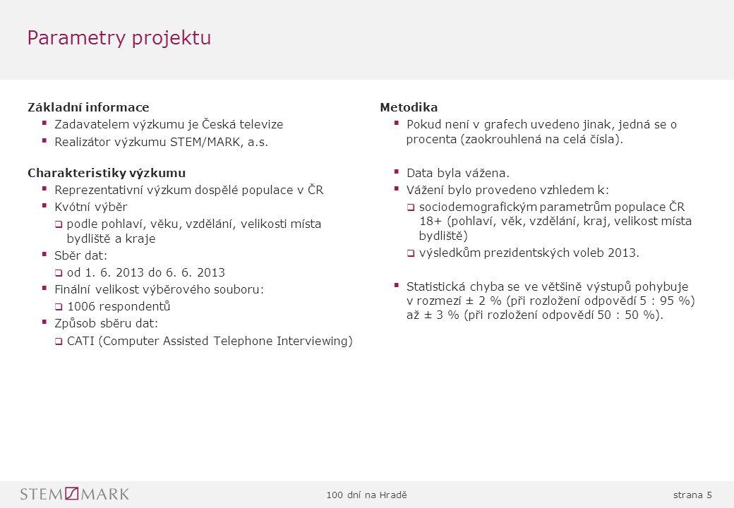 100 dní na Hraděstrana 5 Parametry projektu Základní informace  Zadavatelem výzkumu je Česká televize  Realizátor výzkumu STEM/MARK, a.s.