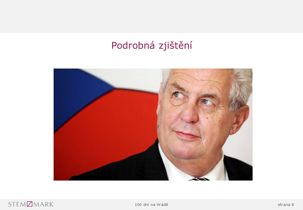 100 dní na Hraděstrana 39 Mezi samotnými přívrženci ČSSD je přesvědčení o prezidentově spolupráci s ČSSD nejsilnější