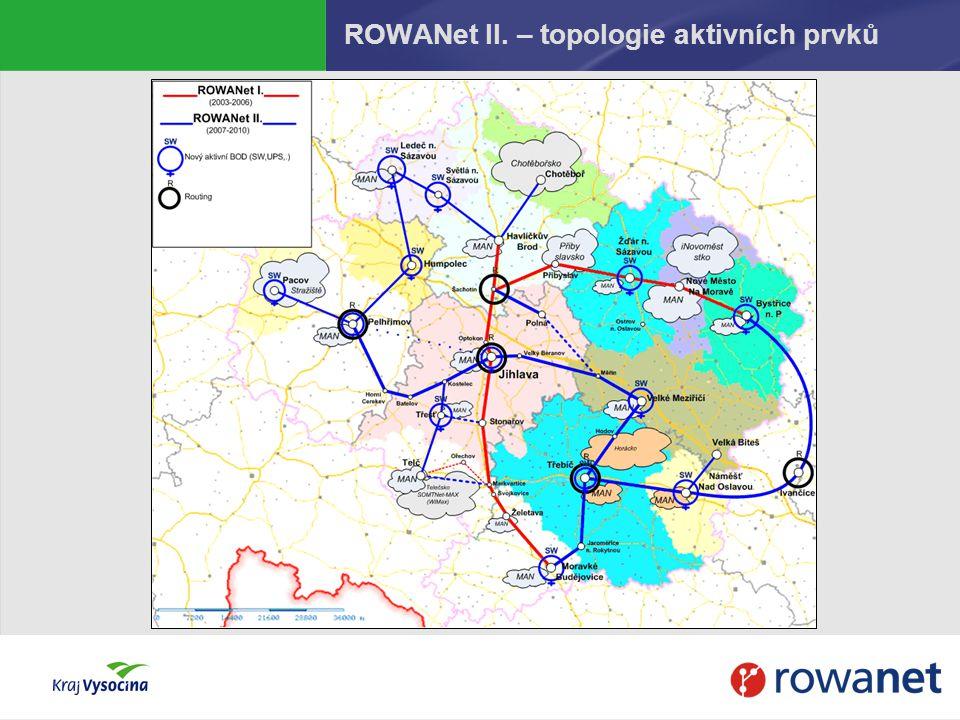 ROWANet II. – topologie aktivních prvků