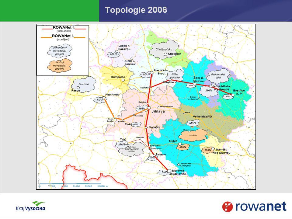 Základní informace o projektu ROWANet I.Stěžejní výstupy projektu ROWANet I.