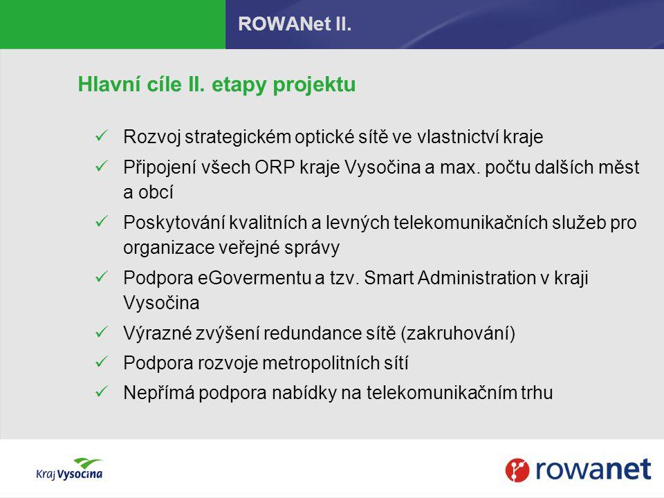 ROWANet II.Hlavní cíle II.