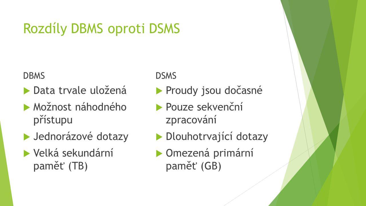 Rozdíly DBMS oproti DSMS DBMS  Data trvale uložená  Možnost náhodného přístupu  Jednorázové dotazy  Velká sekundární paměť (TB) DSMS  Proudy jsou dočasné  Pouze sekvenční zpracování  Dlouhotrvající dotazy  Omezená primární paměť (GB)