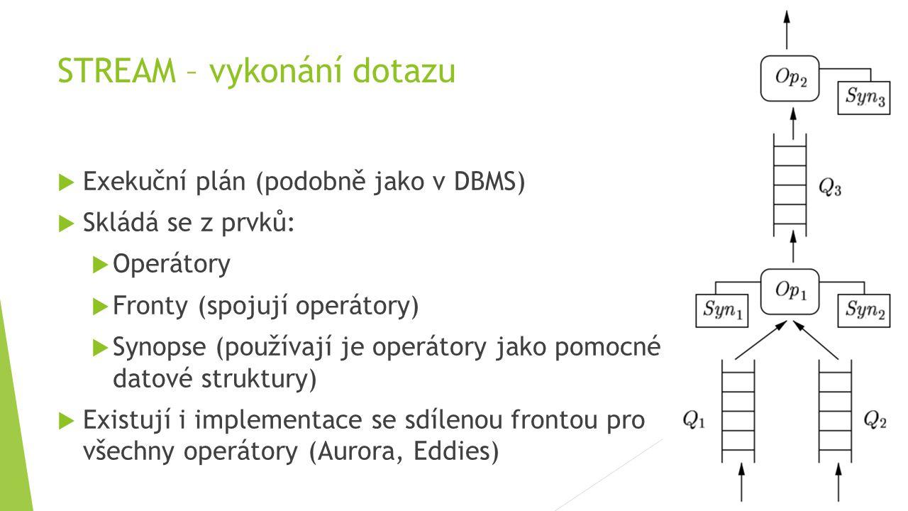 STREAM – vykonání dotazu  Exekuční plán (podobně jako v DBMS)  Skládá se z prvků:  Operátory  Fronty (spojují operátory)  Synopse (používají je operátory jako pomocné datové struktury)  Existují i implementace se sdílenou frontou pro všechny operátory (Aurora, Eddies)