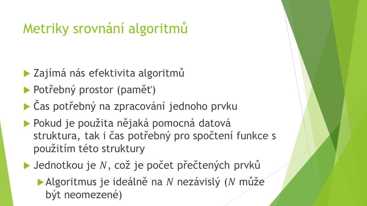 Metriky srovnání algoritmů