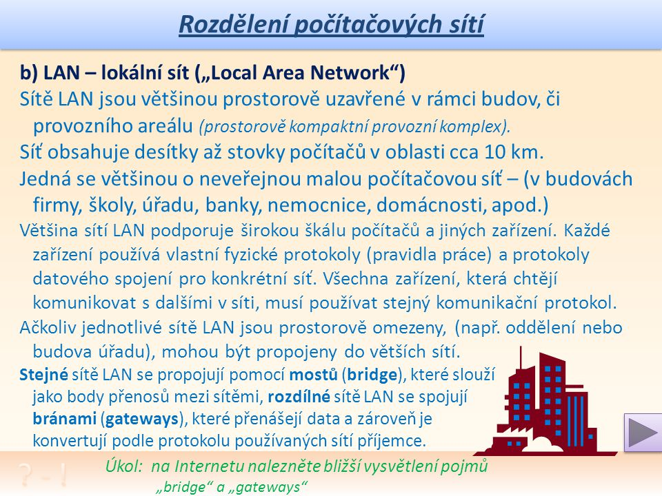 """Rozdělení počítačových sítí Úkol: na Internetu nalezněte bližší vysvětlení pojmů """"bridge a """"gateways b) LAN – lokální sít (""""Local Area Network ) Sítě LAN jsou většinou prostorově uzavřené v rámci budov, či provozního areálu (prostorově kompaktní provozní komplex)."""