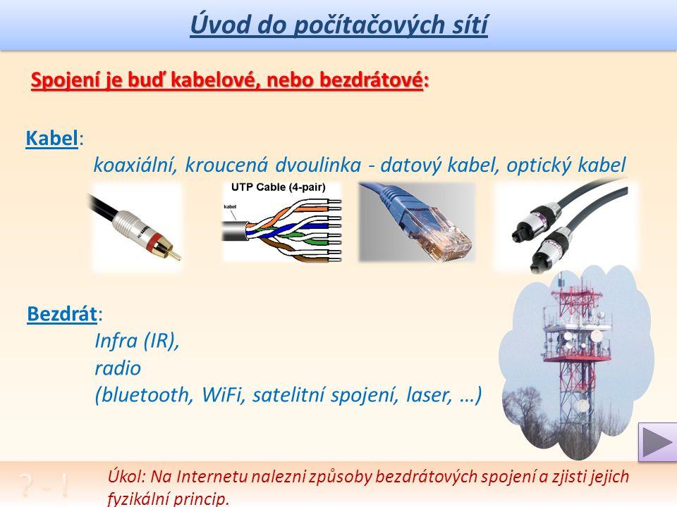 Úvod do počítačových sítí Spojení je buď kabelové, nebo bezdrátové: Úkol: Na Internetu nalezni způsoby bezdrátových spojení a zjisti jejich fyzikální princip.