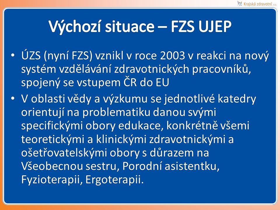 • ÚZS (nyní FZS) vznikl v roce 2003 v reakci na nový systém vzdělávání zdravotnických pracovníků, spojený se vstupem ČR do EU • V oblasti vědy a výzku