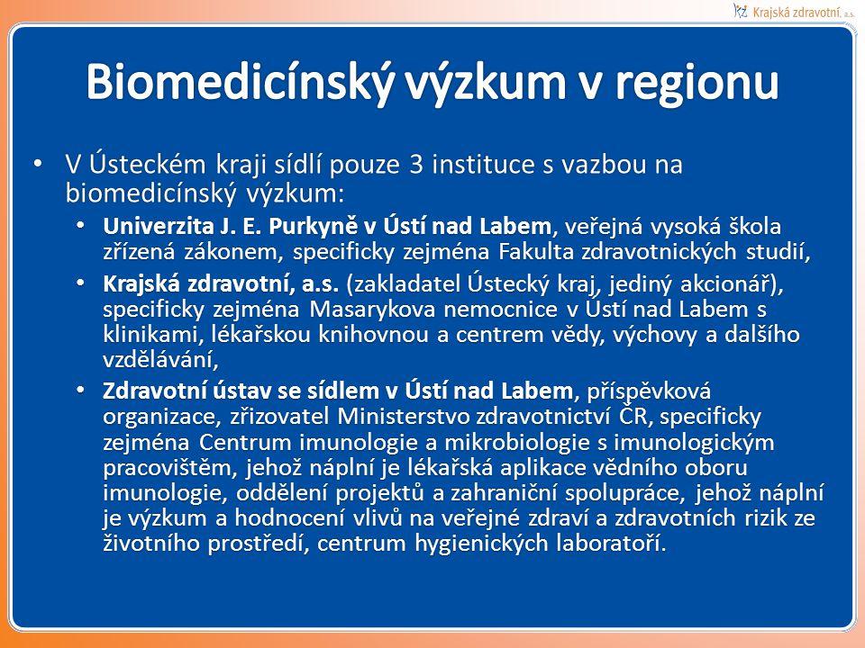 • V Ústeckém kraji sídlí pouze 3 instituce s vazbou na biomedicínský výzkum: • Univerzita J. E. Purkyně v Ústí nad Labem, veřejná vysoká škola zřízená