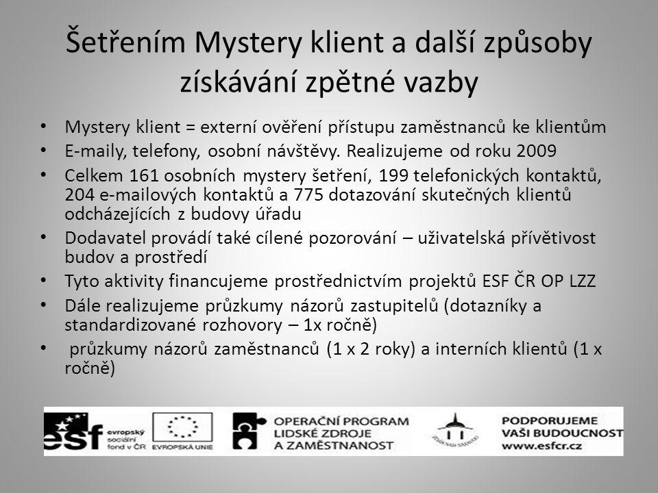 Šetřením Mystery klient a další způsoby získávání zpětné vazby • Mystery klient = externí ověření přístupu zaměstnanců ke klientům • E-maily, telefony