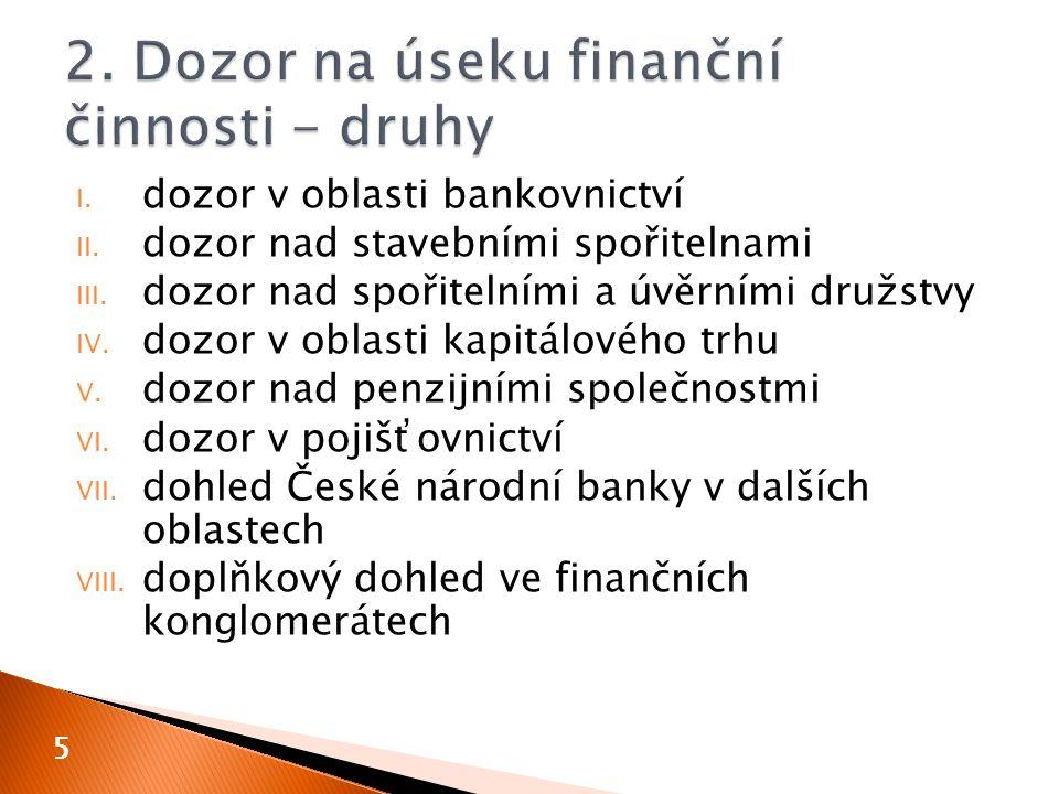 I. dozor v oblasti bankovnictví II. dozor nad stavebními spořitelnami III. dozor nad spořitelními a úvěrními družstvy IV. dozor v oblasti kapitálového
